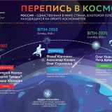 VPN_2020_infografica_Apr_2021-1