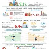 VPN_2020_infografica_Good_Health_Life_May_2021_M4-1